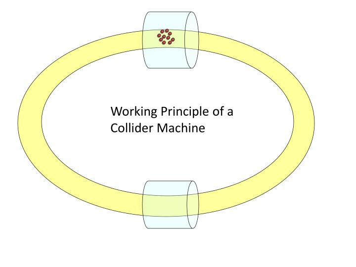 Working Principle of a Collider Machine