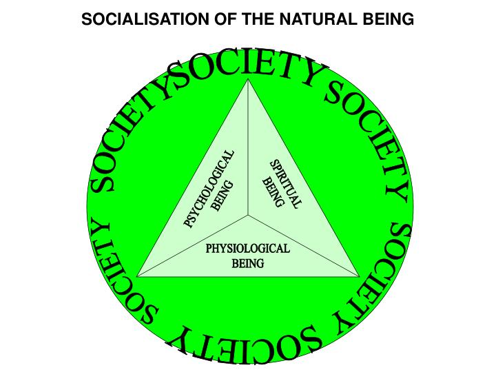 SOCIALISATION OF THE NATURAL BEING
