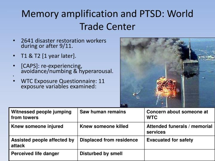 Memory amplification and PTSD: World Trade Center