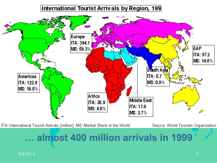 … almost 400 million arrivals in 1999