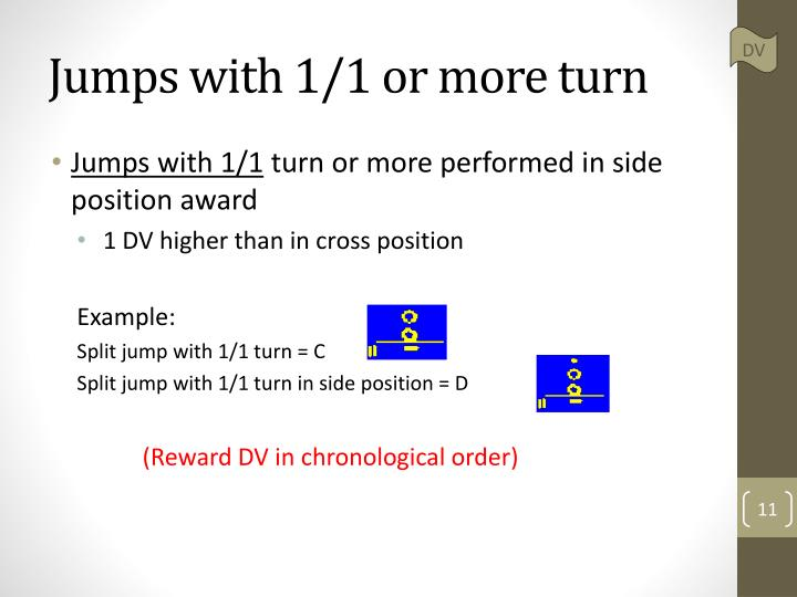 Jumps with 1/1 or more turn