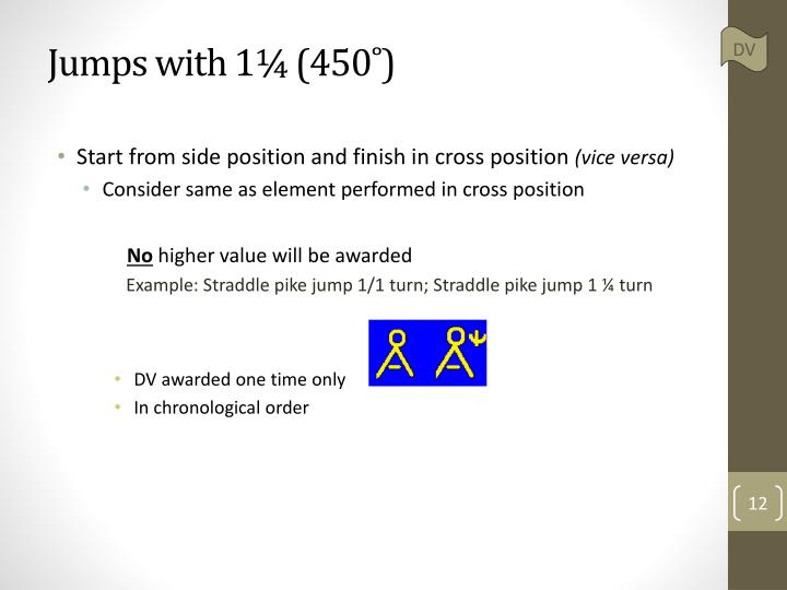 Jumps with 1¼ (450˚)
