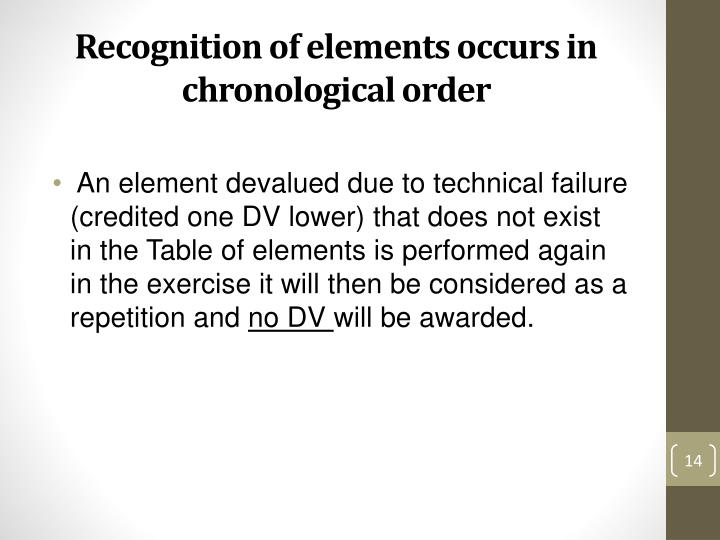 Recognition of elements occurs in chronological order