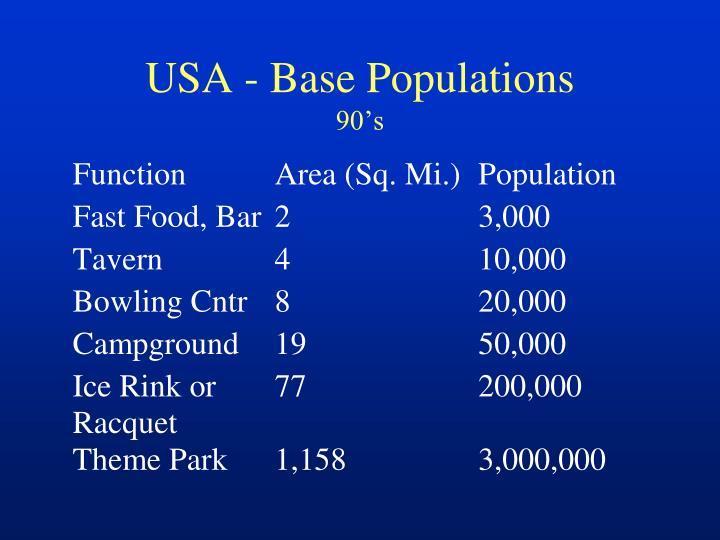 USA - Base Populations