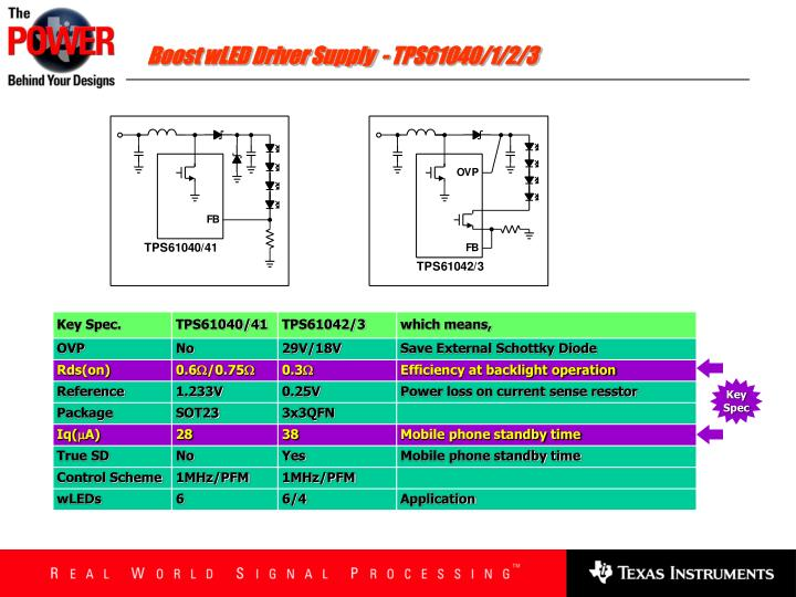 Boost wLED Driver Supply  - TPS61040/1/2/3