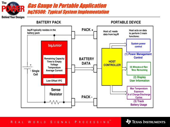 Gas Gauge In Portable Application