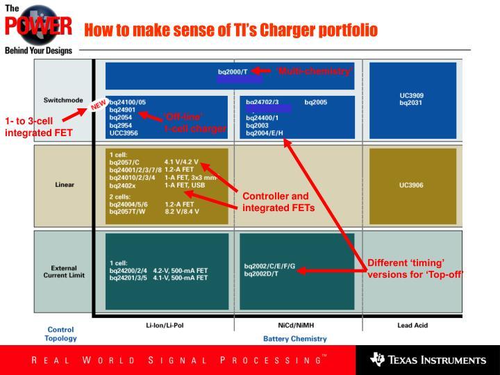 How to make sense of TI's Charger portfolio