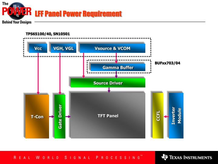 LFF Panel Power Requirement