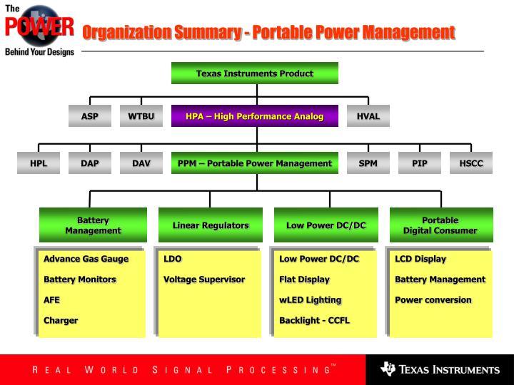 Organization Summary - Portable Power Management