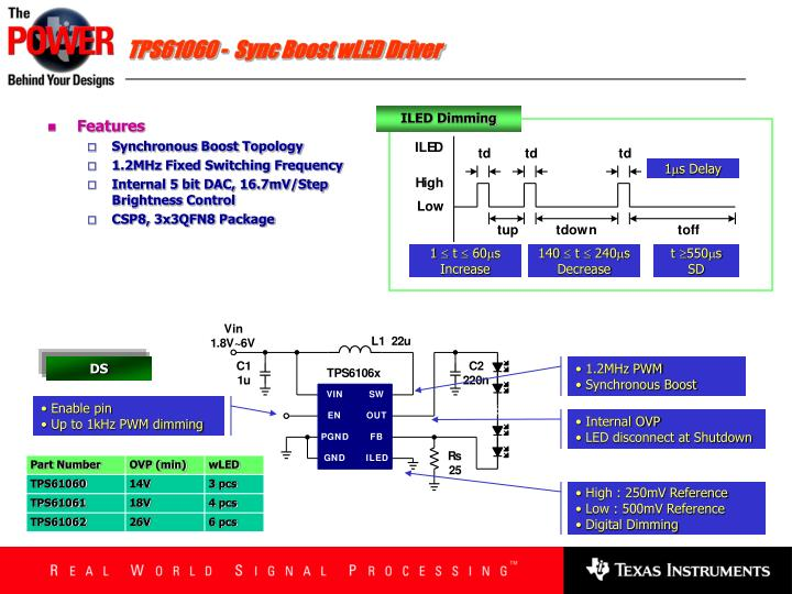TPS61060 -  Sync Boost wLED Driver