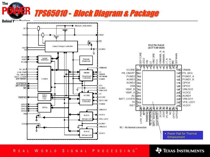 TPS65010 -  Block Diagram & Package