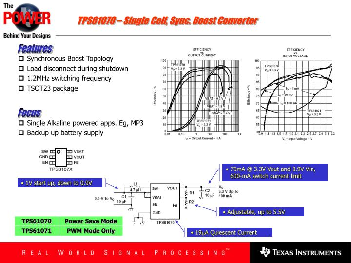 TPS61070 – Single Cell, Sync. Boost Converter