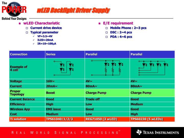 wLED Backlight Driver Supply