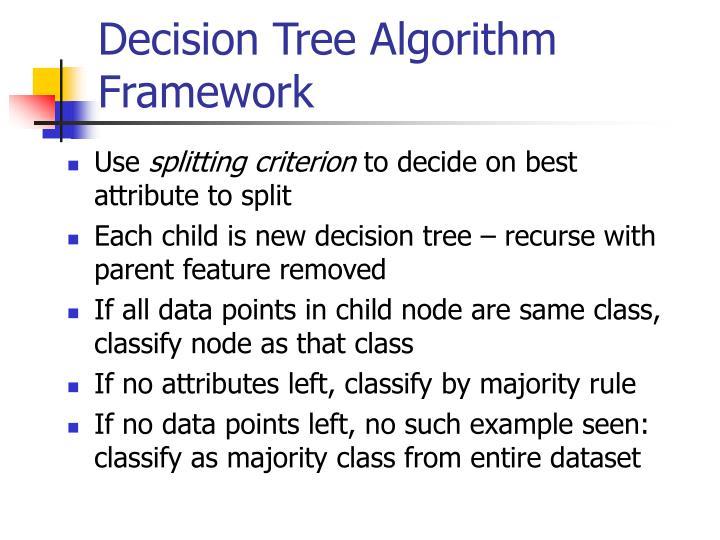 Decision Tree Algorithm Framework