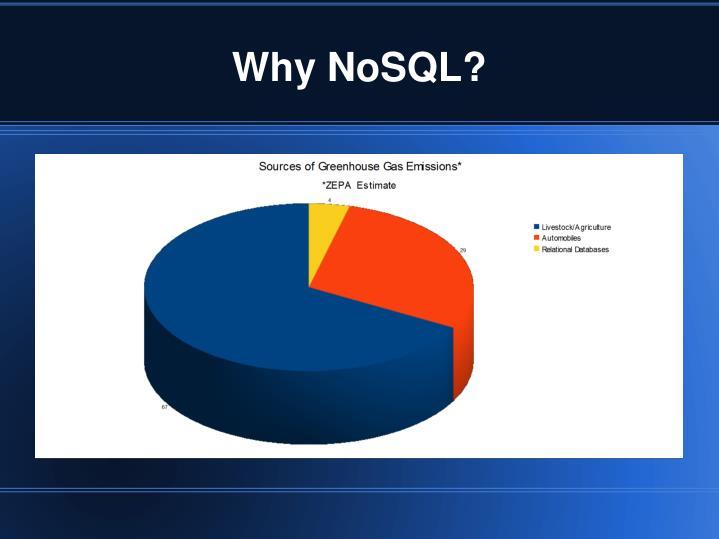 Why NoSQL?