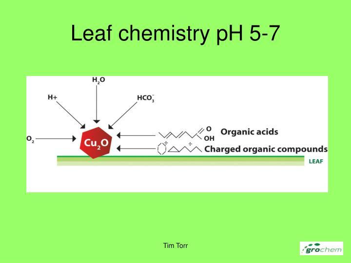 Leaf chemistry pH 5-7