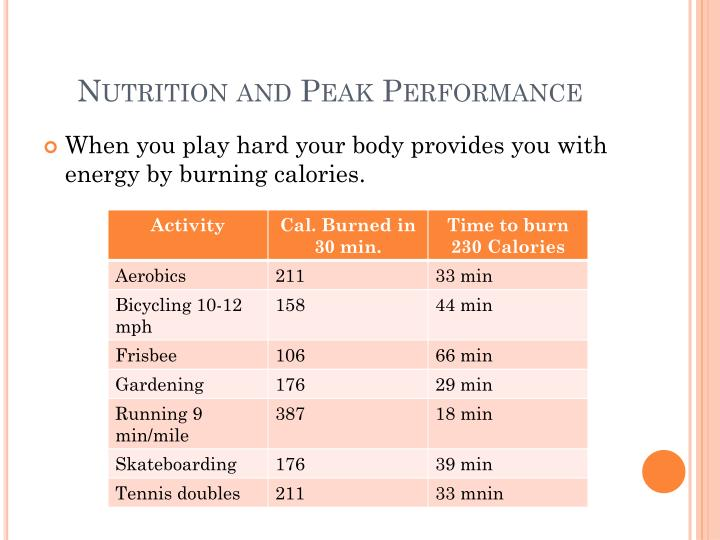 Nutrition and Peak Performance