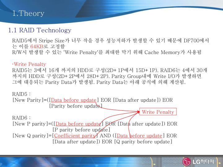 1.Theory