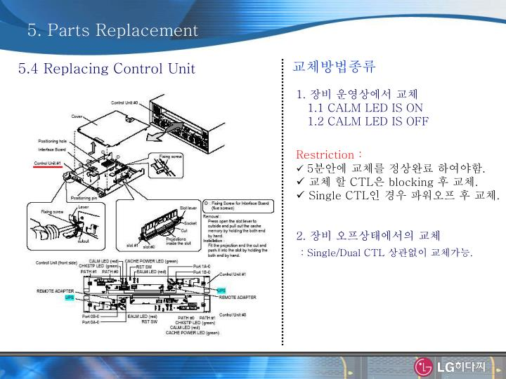 5. Parts Replacement