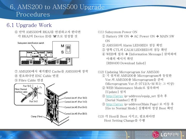 6. AMS200 to AMS500 Upgrade