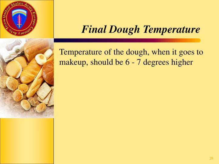 Final Dough Temperature