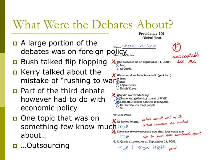 What Were the Debates About?