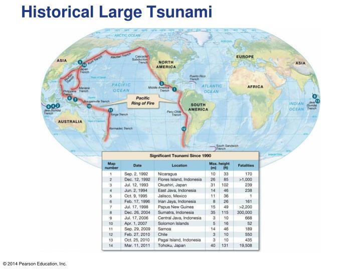 Historical Large Tsunami