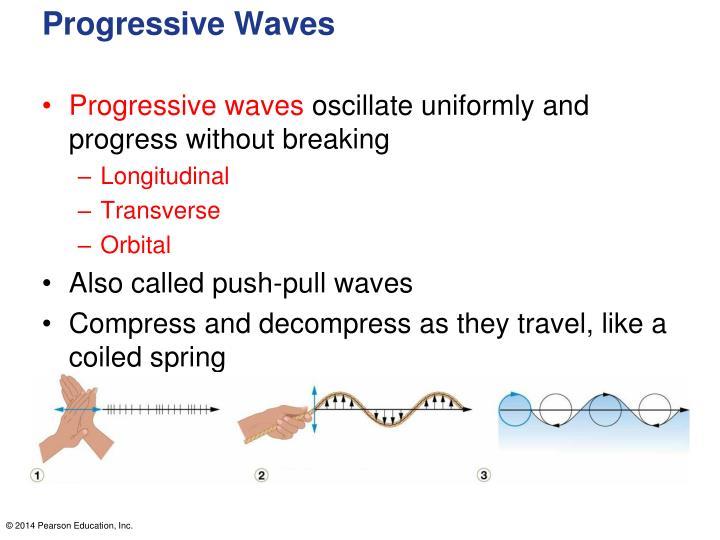 Progressive Waves