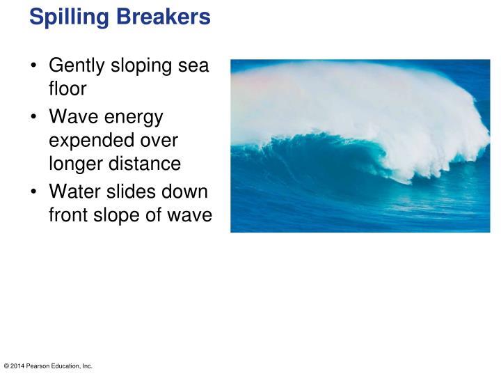Spilling Breakers