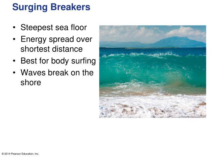 Surging Breakers