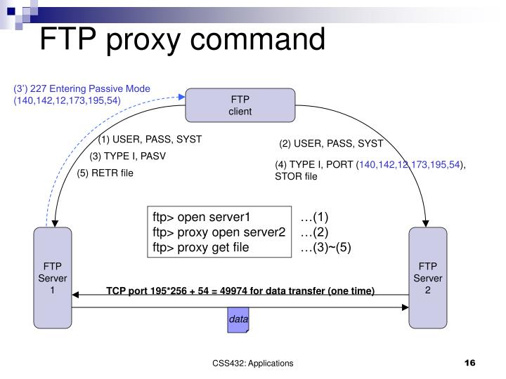 FTP proxy command