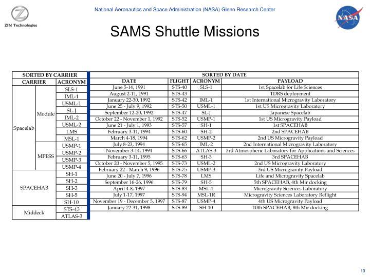 SAMS Shuttle Missions