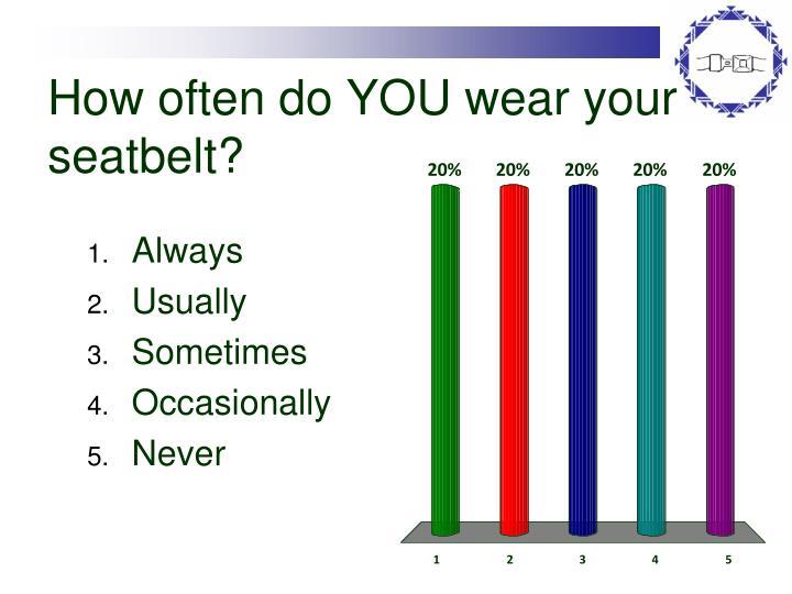 How often do YOU wear your seatbelt?