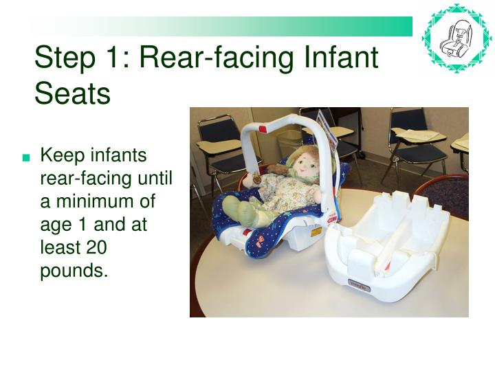 Keep infants rear-facing until a minimum of age 1 and at least 20 pounds.
