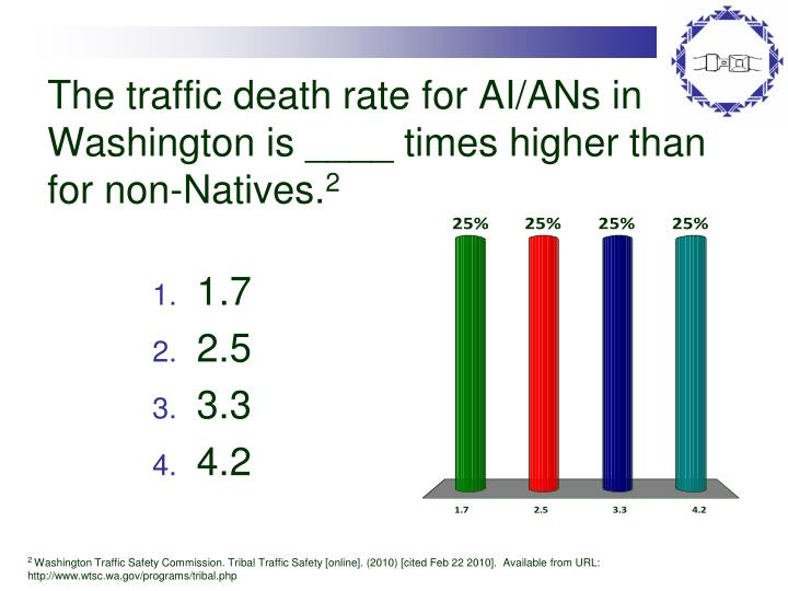 The traffic death rate for AI/ANs in Washington is ____ times higher than for non-Natives.
