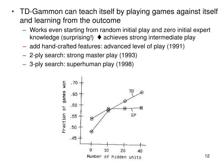TD-Gammon can teach itself by playing games against itself and learning from the outcome