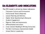 da elements and indicators