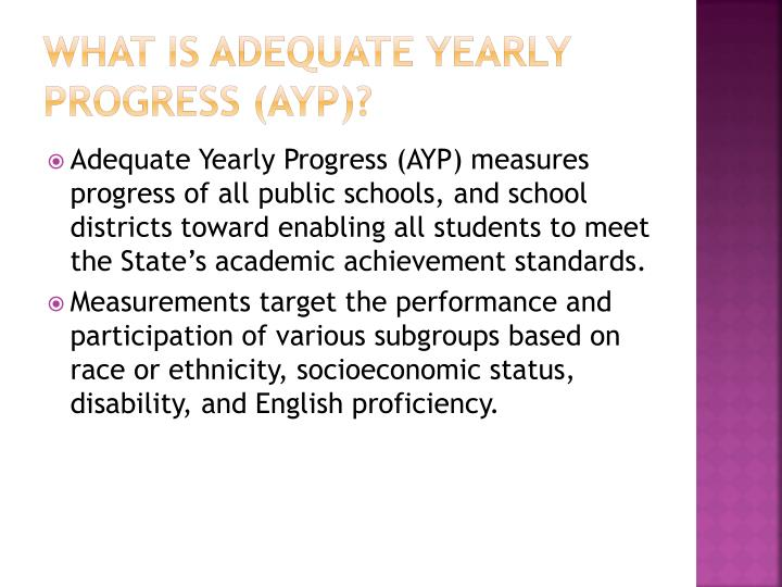What is Adequate Yearly Progress (AYP)?