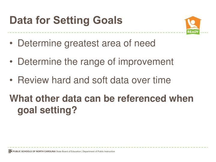 Data for Setting Goals