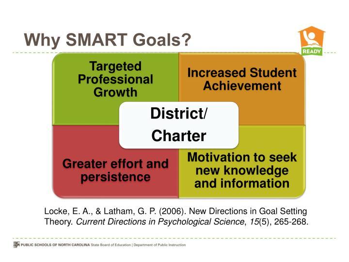 Why SMART Goals?