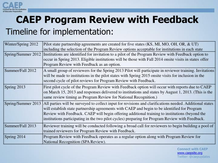CAEP Program Review with Feedback