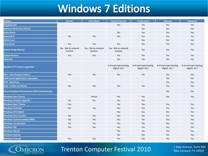 Windows 7 Editions