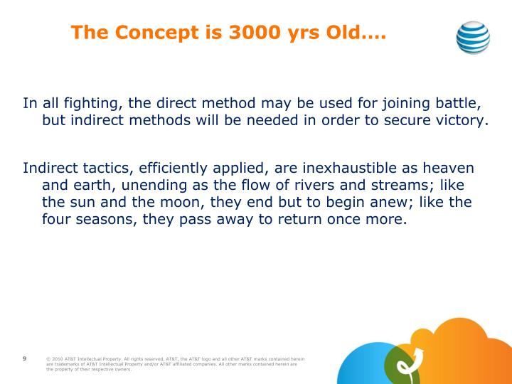 The Concept is 3000 yrs Old….