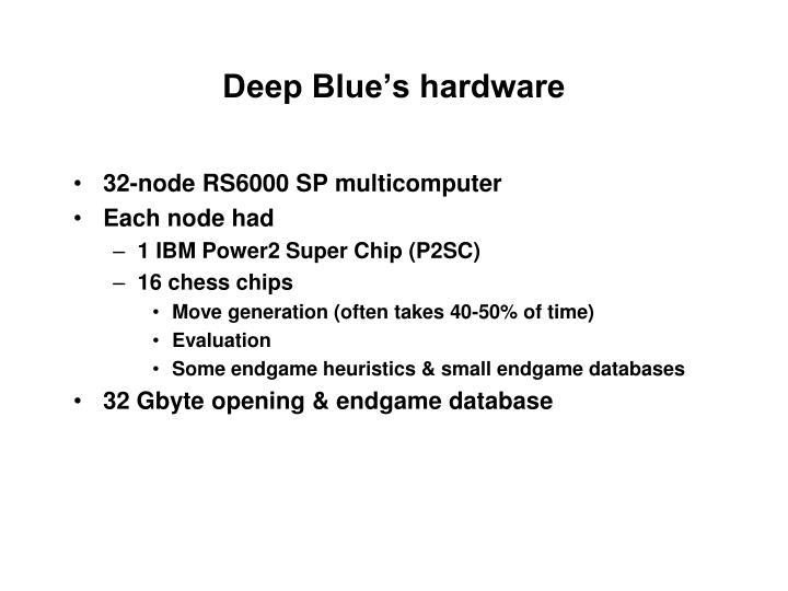 Deep Blue's hardware
