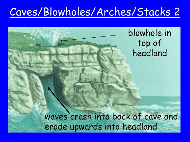 Caves/Blowholes/Arches/Stacks 2