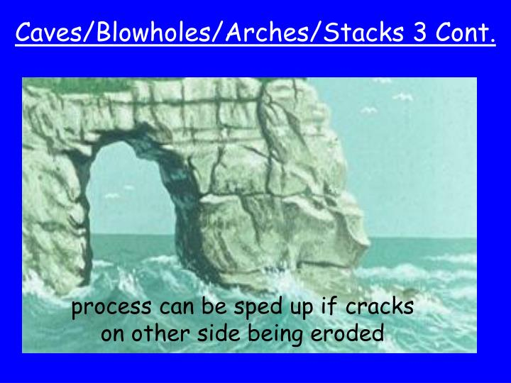 Caves/Blowholes/Arches/Stacks 3 Cont.