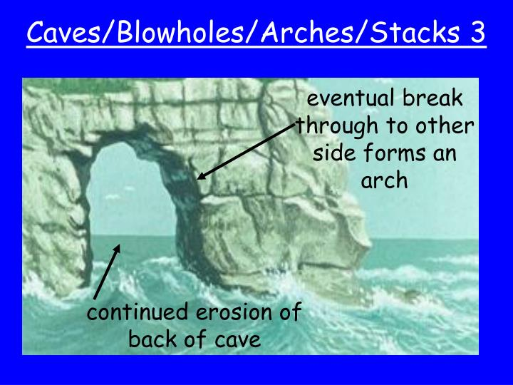 Caves/Blowholes/Arches/Stacks 3