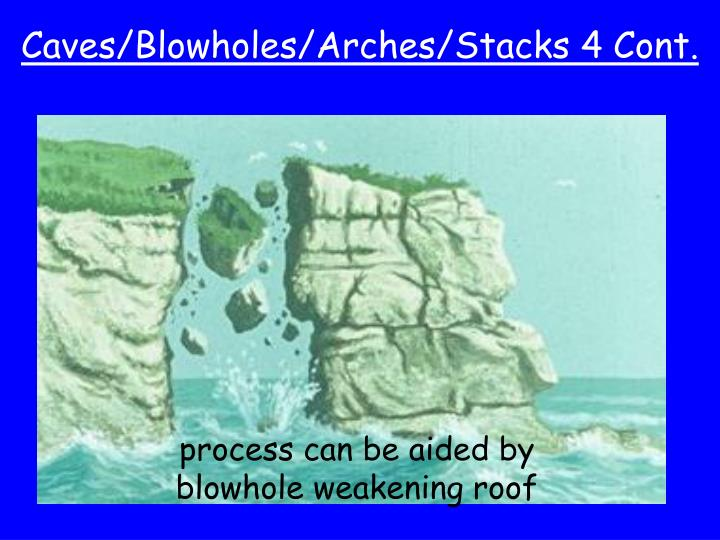 Caves/Blowholes/Arches/Stacks 4 Cont.