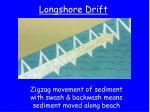 longshore drift2