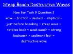 steep beach destructive waves1